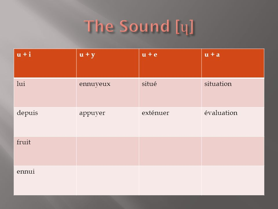 The Sound [ɥ] u + i u + y u + e u + a lui ennuyeux situé situation